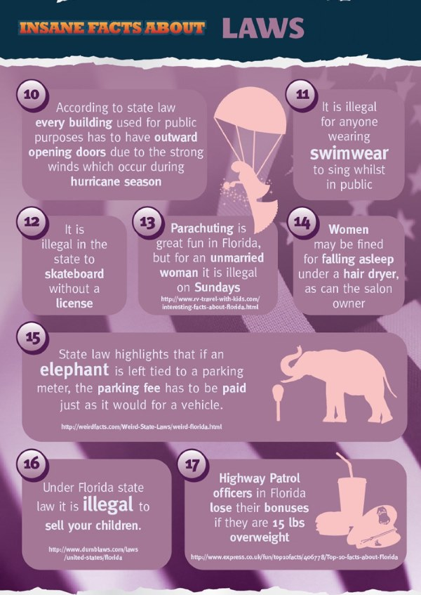 http://visual.ly/50-insane-facts-about-florida